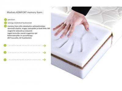 d53c187a186 Ökoloogiline pikendatav madrats Komfort LUX : Tipa-Tapa