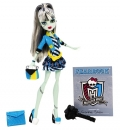 Monster High Fotonukud
